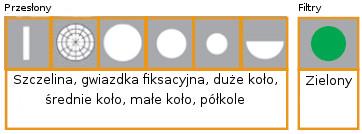 Przesłony oftalmoskopu Riester L1
