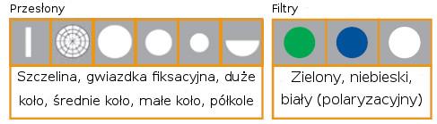Przesłony oftalmoskopu Riester L2