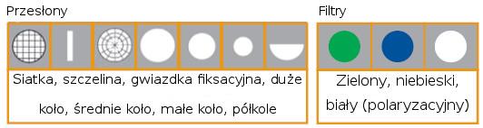 Przesłony oftalmoskopu Riester L3