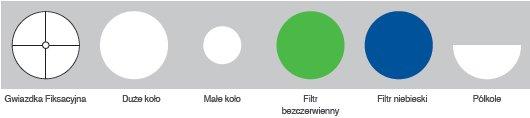 Oftalmoskop e-scope przesłony