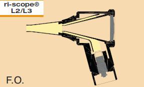 Światłowód - żarówka poniżej głowicy - zapewnia większe pole obserwacyjne.