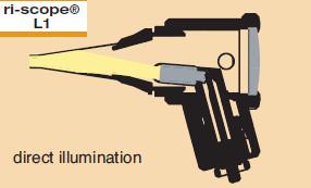 Światło kierunkowe - żarówka umieszczona w głowicy
